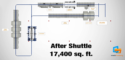 Layout After Space Saving Shuttle