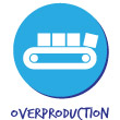 Overproduction Wastes Icon